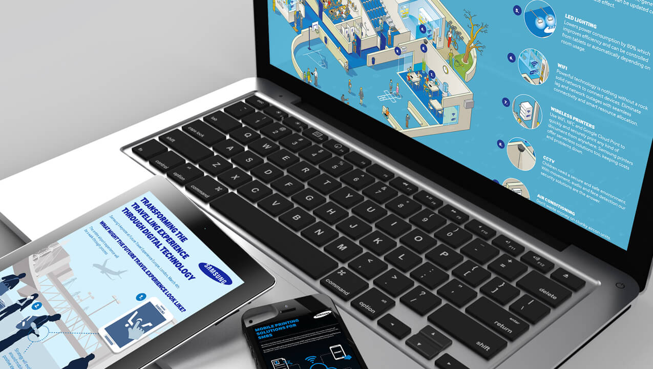 Organics work with Samsung on a laptop, tablet and mobile device